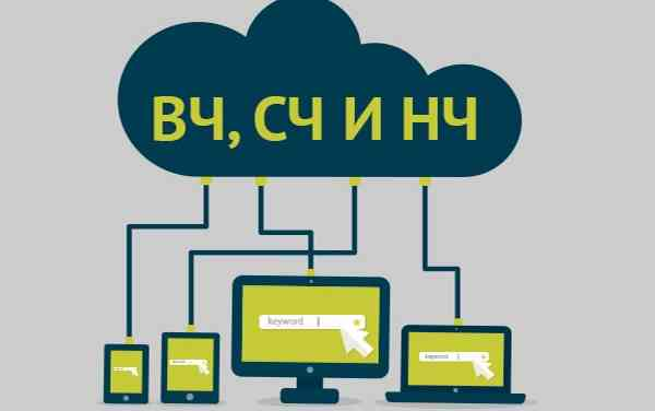 Семантическое и тематическое ядро сайта – необходимость разработки