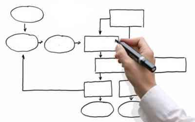 Оптимизация сайта для чайников: структура сайта