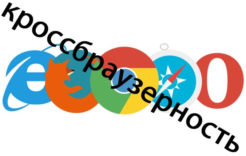 Как проверить сайт в разных браузерах на предмет адаптивности