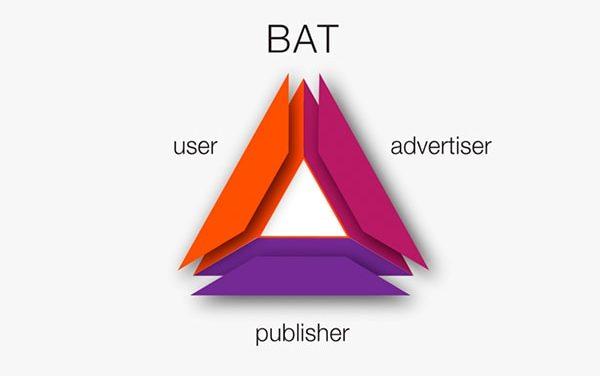 Обзор криптовалюты: Basic Attention Token (BAT)