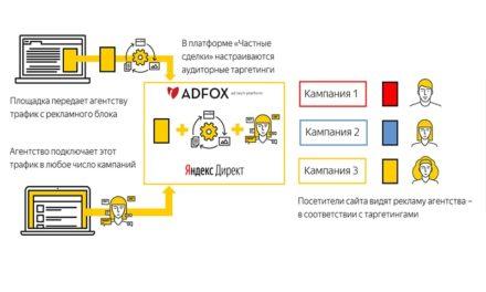 «Частные сделки» в Директе и ADFOX выходят из беты