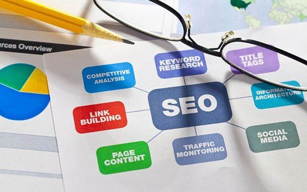 SEO оптимизация интернет-магазина на практике