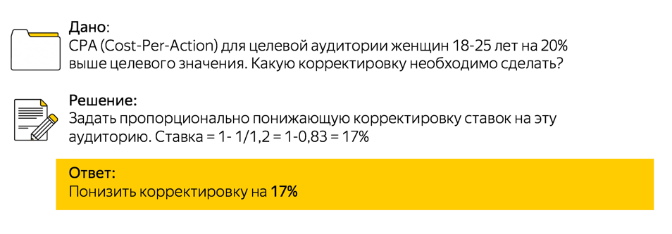 Чек-лист: рекомендации по настройке кампаний в Рекламной сети Яндекса