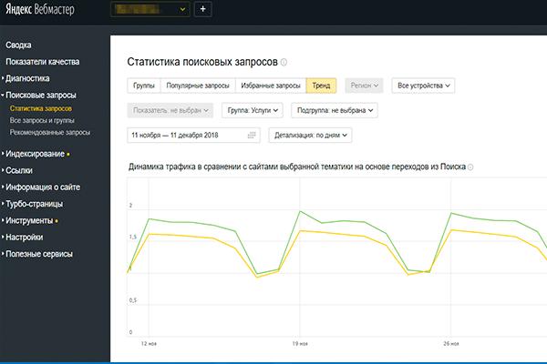 Новые Тренды в Яндекс.Вебмастере