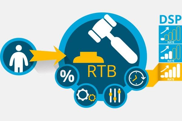 Упрощённая форма создания RTB-блока в партнёрском интерфейсе